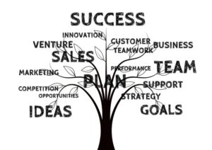 Как избежать провала в бизнесе?